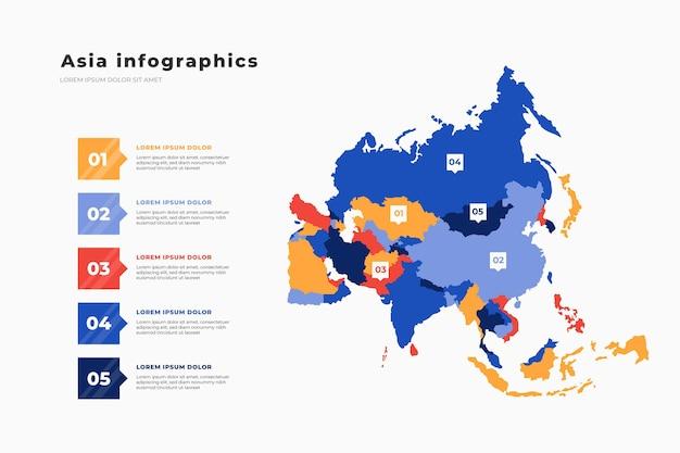 Infografía de mapa de asia