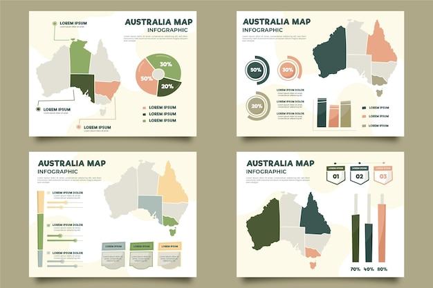 Infografía de mapa de australia dibujado a mano