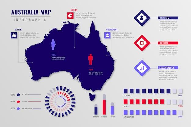 Infografía de mapa de australia en diseño plano