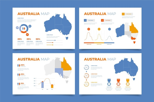 Infografía de mapa de australia de diseño plano