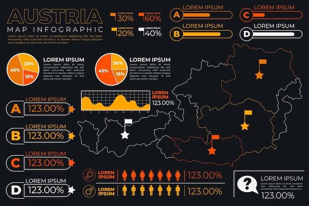Infografía del mapa de austria en diseño lineal