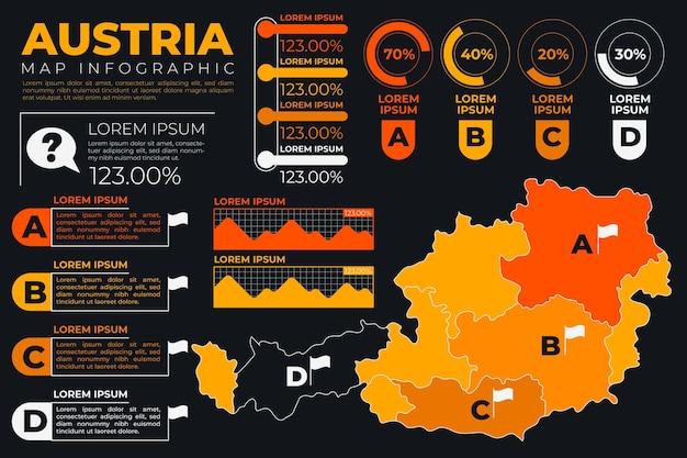 Infografía del mapa de austria en diseño plano naranja degradado