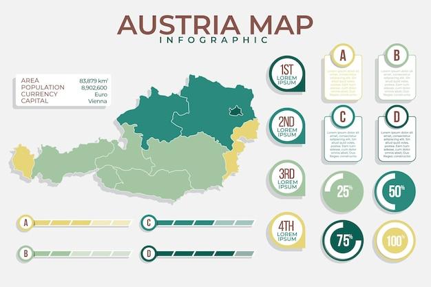 Infografía del mapa de austria en diseño plano