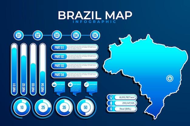 Infografía de mapa de brasil degradado