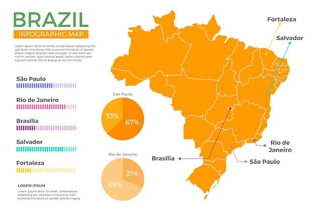 Infografía de mapa de brasil en diseño plano