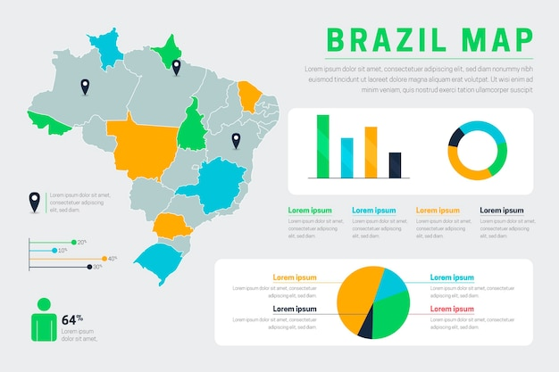 Infografía de mapa de brasil plana