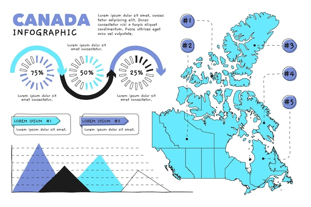 Infografía de mapa de canadá dibujado a mano