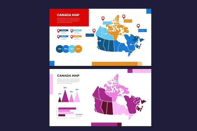 Infografía de mapa de canadá en diseño plano
