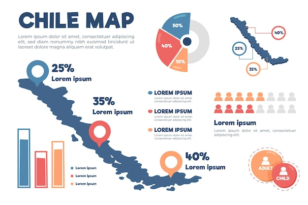 Infografía de mapa de chile dibujado a mano