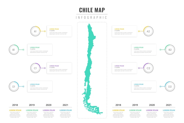 Infografía de mapa de chile en diseño plano