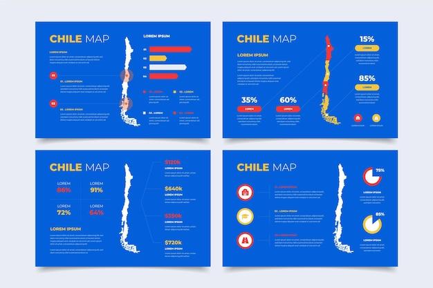 Infografía de mapa de chile de diseño plano