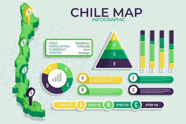 Infografía de mapa de chile isométrica