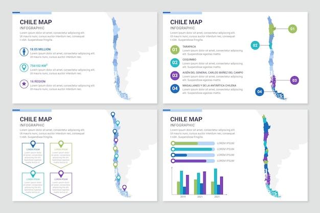 Infografía de mapa de chile