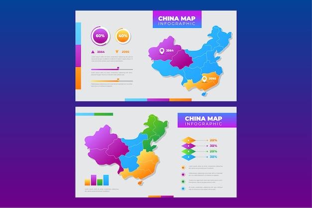 Infografía de mapa de china degradado