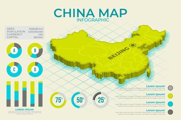Infografía de mapa de china isométrica
