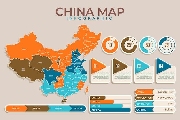 Infografía de mapa de china plana