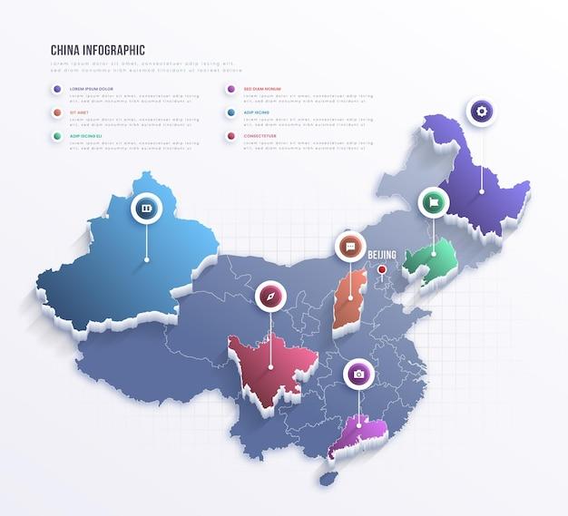 Infografía de mapa de china