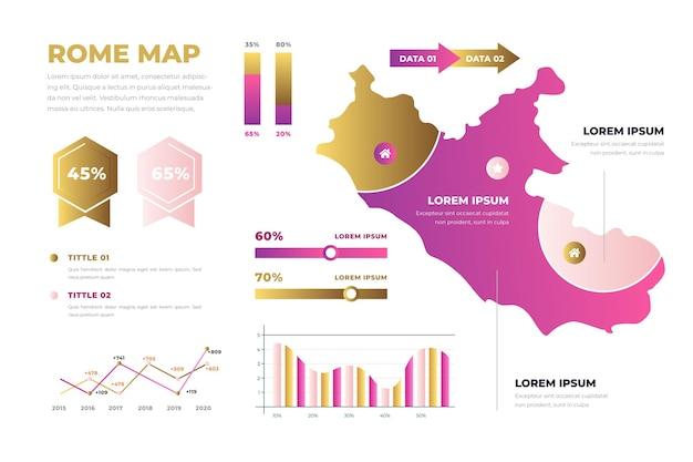 Infografía de mapa de la ciudad de roma degradado