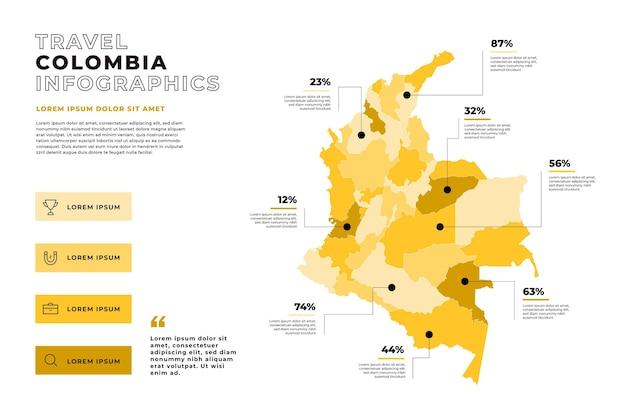 Infografía de mapa de colombia en diseño plano