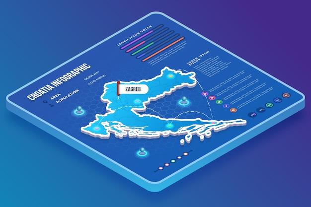 Infografía de mapa de croacia isométrica