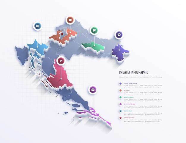 Infografía de mapa de croacia