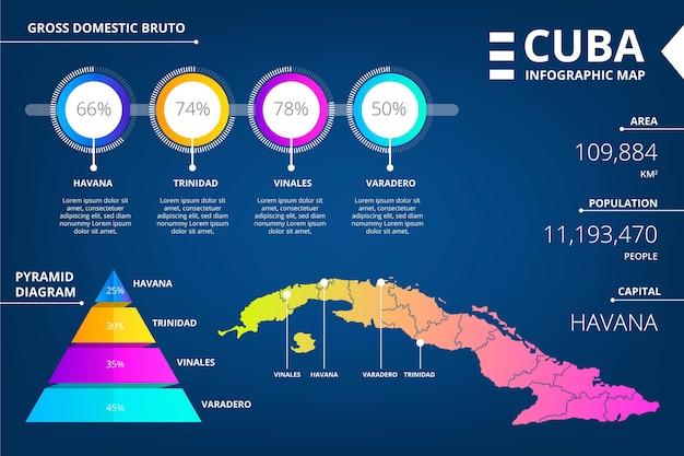 Infografía de mapa de cuba degradado