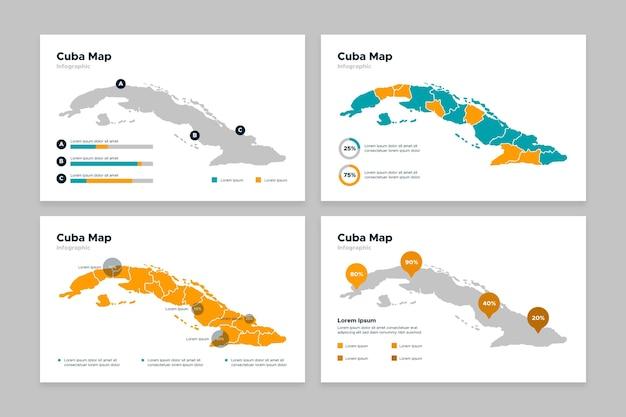 Infografía de mapa de cuba de diseño plano