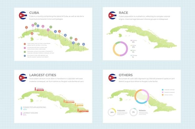Infografía de mapa de cuba en diseño plano