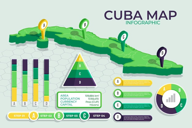 Infografía de mapa de cuba isométrica