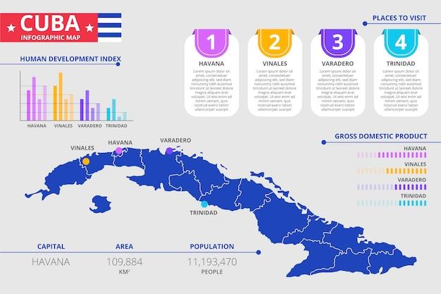 Infografía de mapa de cuba plana