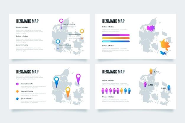 Infografía de mapa de dinamarca degradado