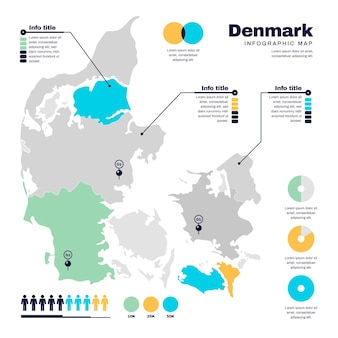 Infografía de mapa de dinamarca de diseño plano