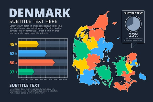 Infografía de mapa de dinamarca en diseño plano