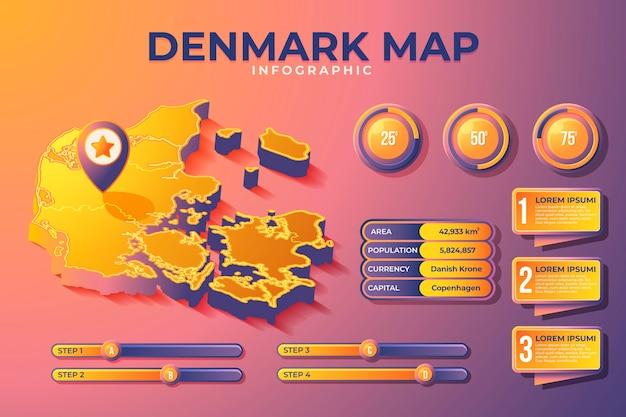 Infografía de mapa de dinamarca isométrica