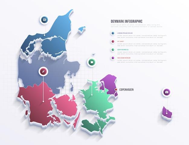 Infografía de mapa de dinamarca