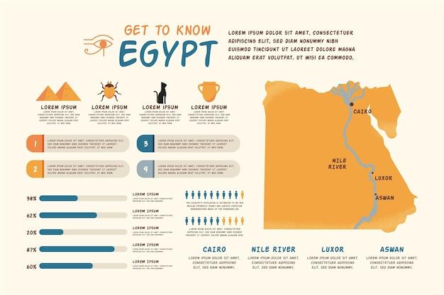 Infografía de mapa de egipto dibujado a mano