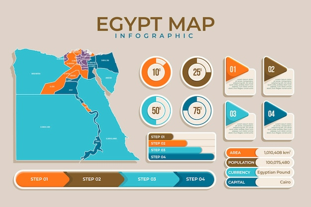Infografía de mapa de egipto en diseño plano