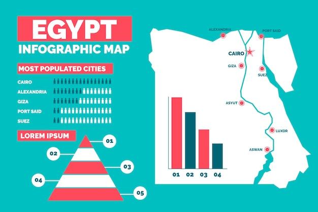 Infografía de mapa de egipto de diseño plano