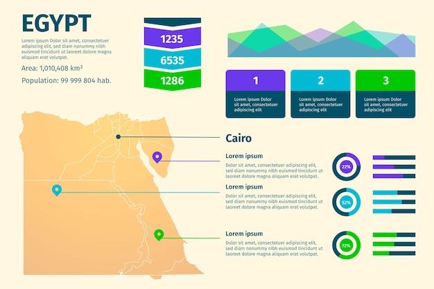 Infografía de mapa de egipto plano