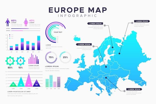 Infografía de mapa de europa degradado