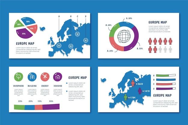 Infografía de mapa de europa dibujado a mano