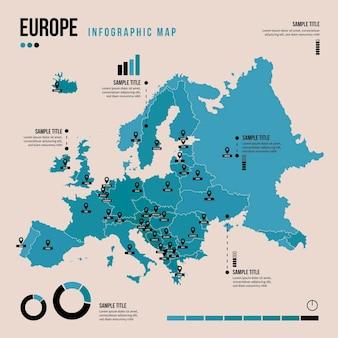 Infografía de mapa de europa en diseño plano