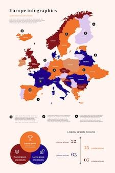 Infografía de mapa de europa