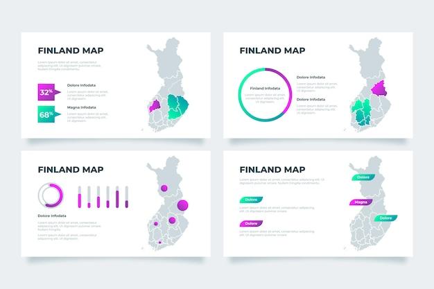 Infografía de mapa de finlandia degradado