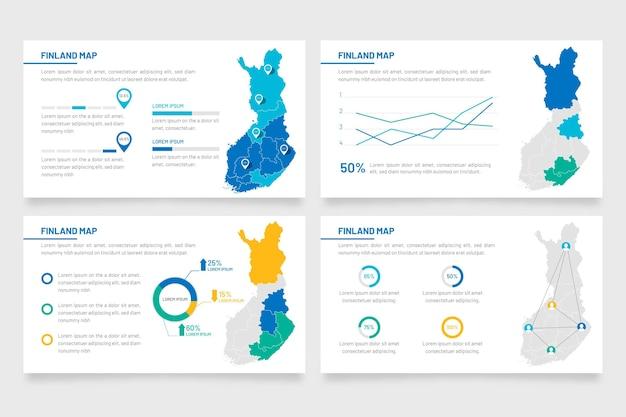 Infografía de mapa de finlandia en diseño plano