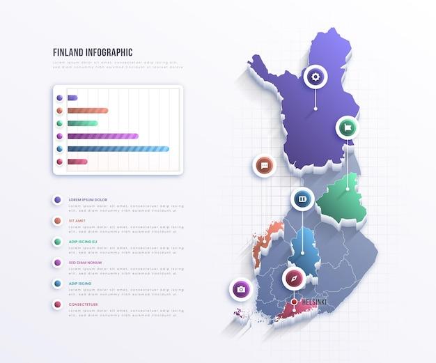 Infografía del mapa de finlandia