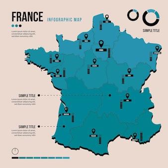 Infografía de mapa de francia en diseño plano