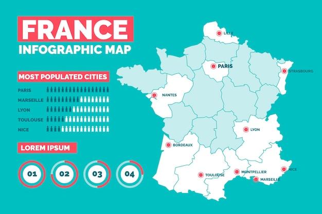 Infografía de mapa de francia de diseño plano