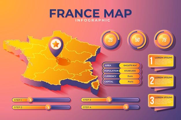 Infografía de mapa de francia isométrica