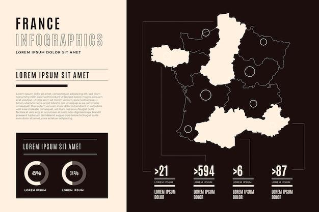 Infografía de mapa de francia plana